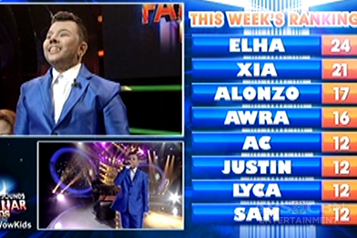 Your Face Sounds Familiar Kids: Official Tally of Stars - Week 8
